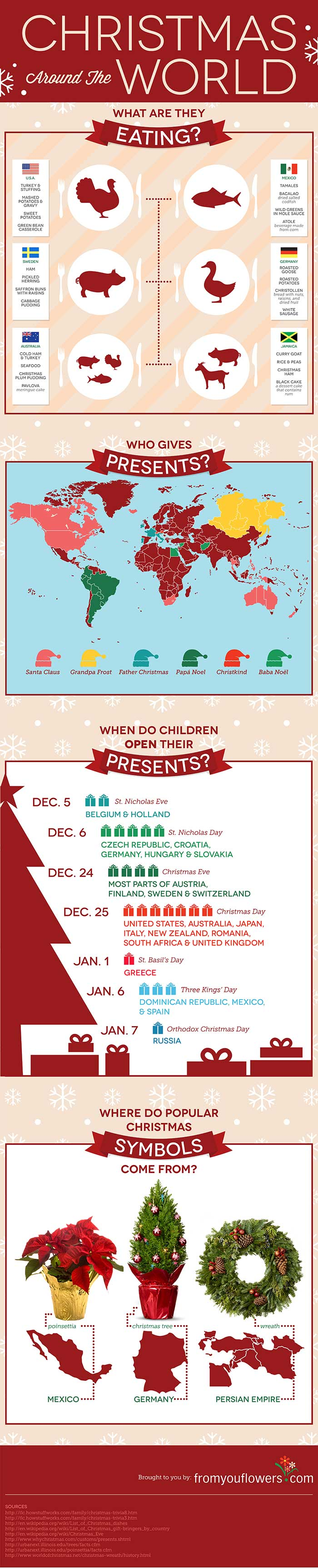 Christmas Traditions Around the World infographic, brought to you by From You Flowers